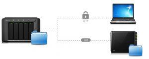 FTP-сервера