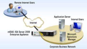сервер ISA